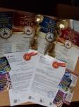 Перемога в Міжнародному багатожанровому конкурсі-фестивалі «ZIRKA»